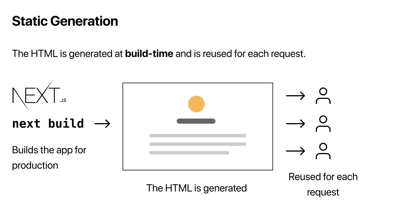 static-generation